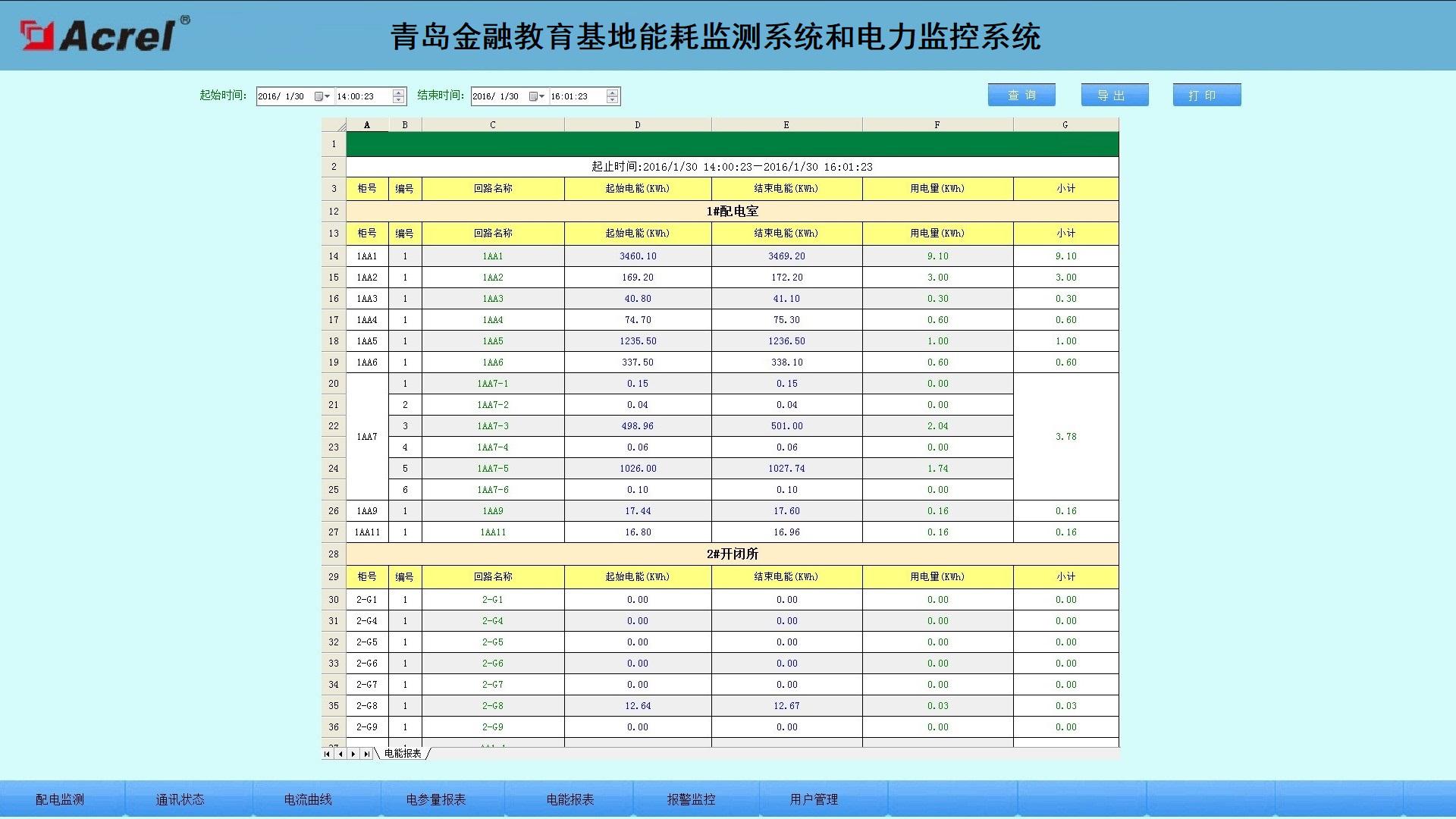青島金融區教育基地電力監控系統的設計與應用