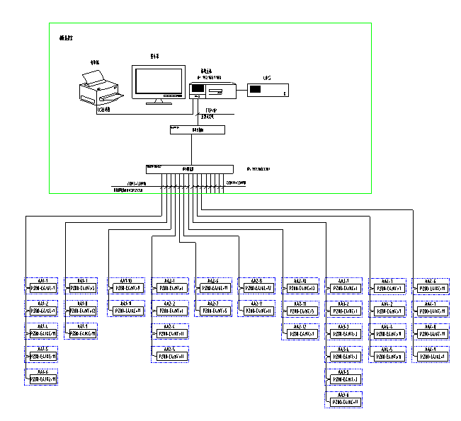 系统实现对采集数据的分析,处理,实时显示变电所内各配电回路的运行状