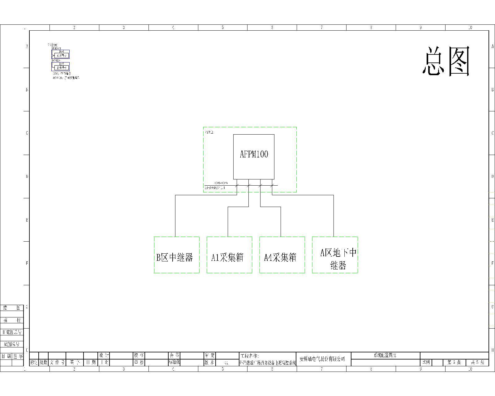张玲玲 安科瑞电气股份有限公司 上海嘉定 摘要:本文简述了消防设备电源监控系统的组成原理,分析了消防设备电源监控系统在应用中的设计依据和相关规范。通过安科瑞消防设备电源监控系统在安徽外经德盛广场项目的实例介绍,阐述了消防设备电源监控系统功能的实现及其重要意义。 关键词:消防设备电源;监控系统;AFPM100/B;AFPM3;消防电源监控系统; 0 项目概述 德盛广场是安徽省外经建设(集团)有限公司斥资20多亿元在芜湖打造的第二个特色商业项目。项目地处大学城地段,周边环绕7所大学和