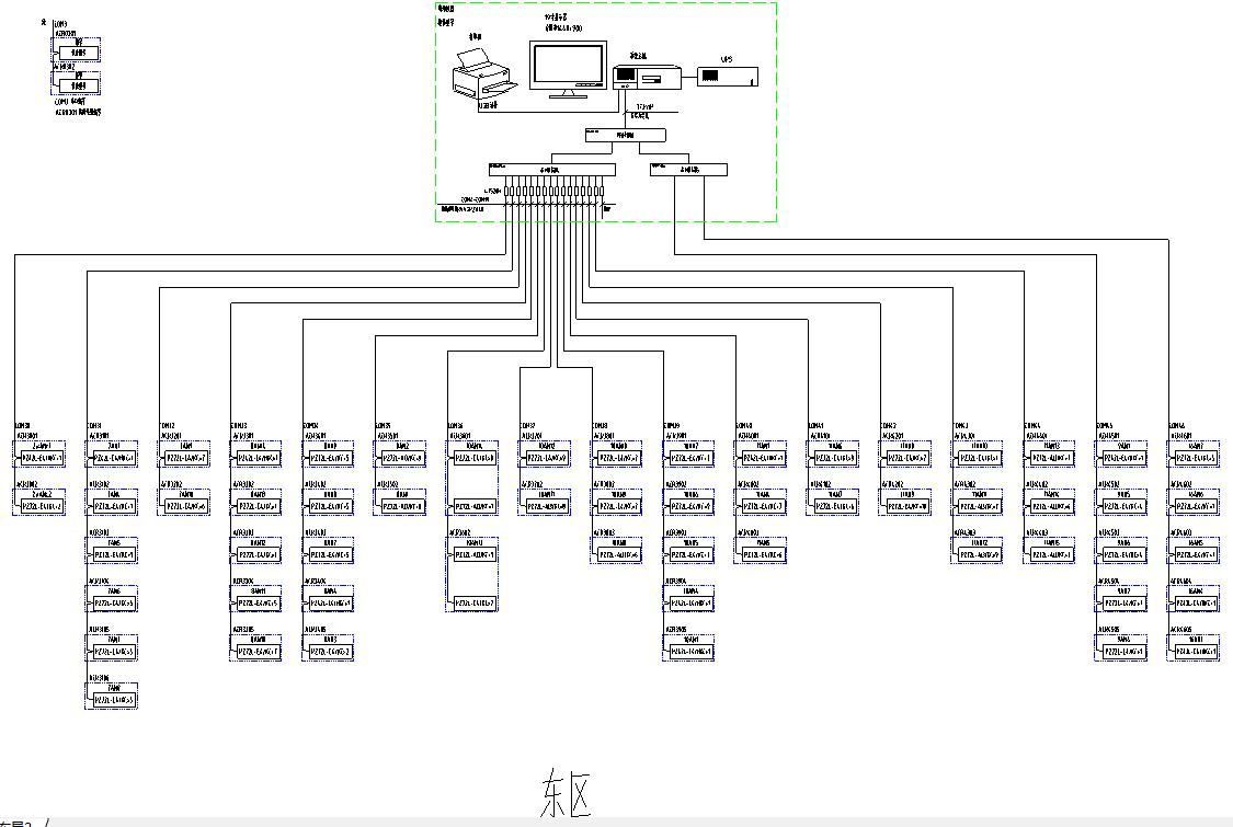 acrel-2000电力监控系统在富森美家居国际家居mall的应用