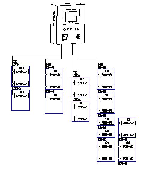 安科瑞消防设备电源监控系统在河北唐山普洛斯物流园项目中的应用