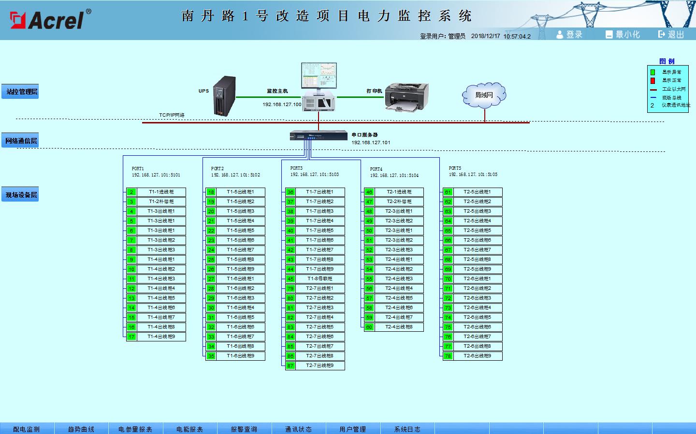 业务范围素材监控