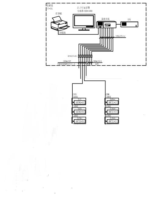 电脑主机组成结构图