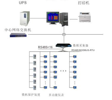 http://www.jienengcc.cn/jienenhuanbao/189596.html