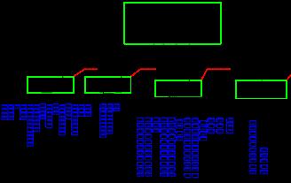 广西南宁太平金融大厦电力监控系统