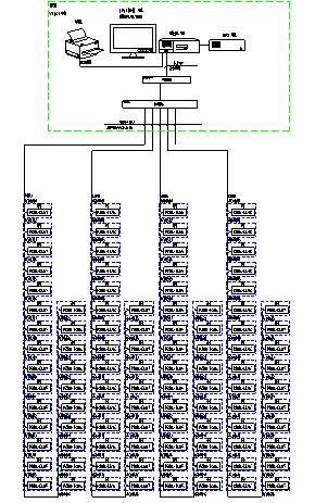 常熟瑞特电器研发中心能耗监测系