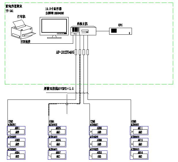 http://www.jienengcc.cn/meitanhuagong/180467.html