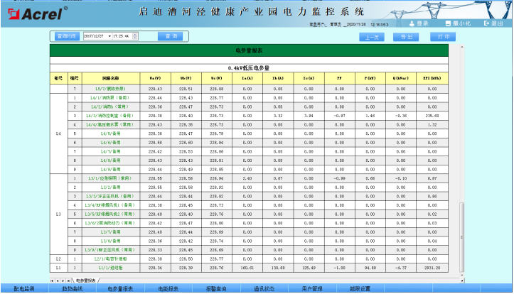 漕河涇開發區浦江高科技生命健康產業園二期A區電力監控系統的設計與應用